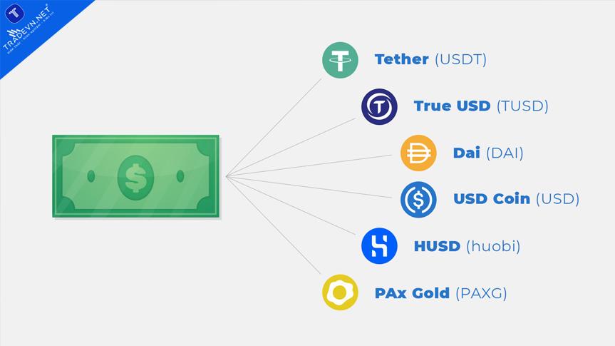 Stable Coin, nỗi ám ảnh của USD?