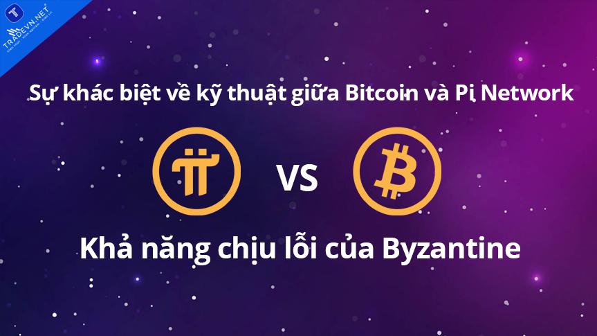 Sự khác biệt về kỹ thuật giữa Bitcoin và Pi Network, phần 1:Khả năng chịu lỗi của Byzantine