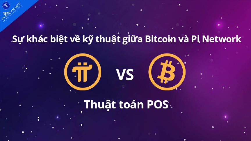 Sự khác biệt về kỹ thuật giữa Bitcoin và Pi Network, phần 4: Thuật toánPOS