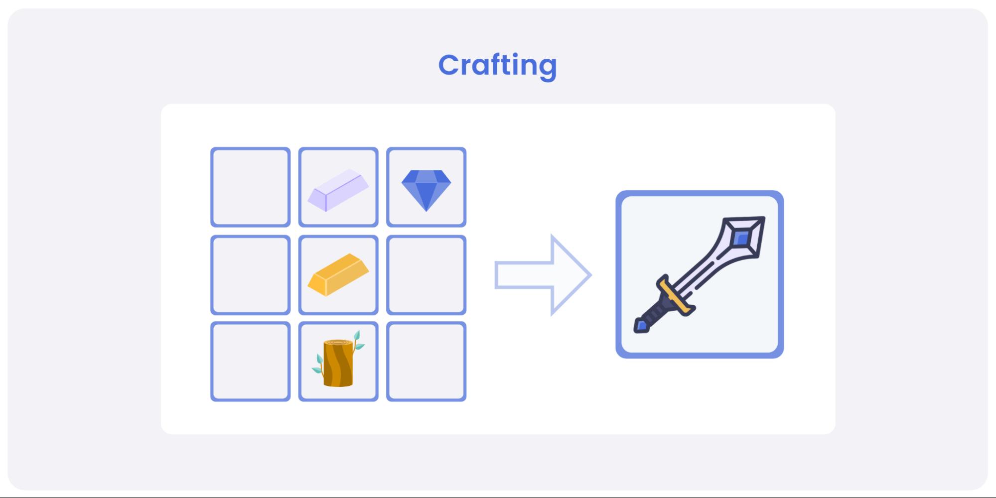 Crafting Efinity